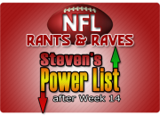 Power List Week14